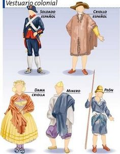 clothing in chile colonial times Up Costumes, Chile, Family Guy, Teaching, How To Make, Kids, Clothes, Sistema Solar, Social Studies
