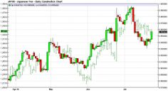 August Gold Option Expiration #goldinvestment #feedly
