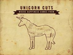 Unicorn Cuts: Where happiness comes from.