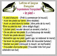 French Verbs, French Grammar, French Phrases, French Quotes, French Language Lessons, French Language Learning, French Lessons, French Expressions, French Teacher