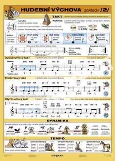 Hudební výchova 2 - tabulka A4 Music School, Brain Training, Music Theory, Teaching Music, Learning Games, Home Schooling, Kids Songs, Music Lessons, School Projects