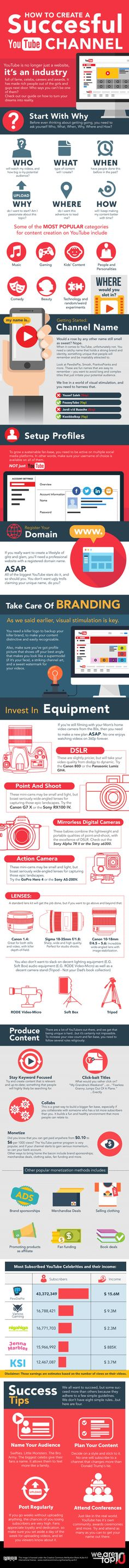 Great infographic giving tips about how to be successful on YouTube. Click on pin to contact us for help.