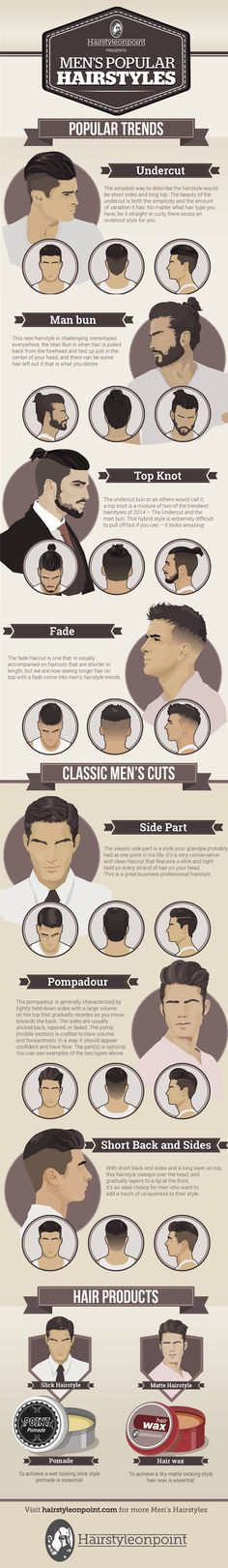 Man Bun Is Probably the Trendiest Hairstyle Now 7 Trendiest Men's Hairstyles – saving this for my son. My infatuation is growing my hair long. Trendy Mens Hairstyles, Trendy Haircuts, 2015 Hairstyles, Haircuts For Men, Popular Hairstyles, Men's Haircuts, Haircut Men, Fade Haircut, Short Hairstyles