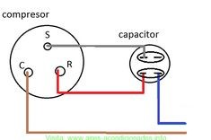 Basic Electrical Wiring, Electrical Circuit Diagram, Electrical Symbols, Electrical Projects, Electronics Projects, Hvac Air Conditioning, Refrigeration And Air Conditioning, Air Conditioner Capacitor, Air Compressor Repair