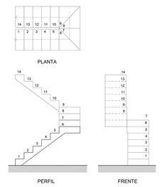 Planimetría 04b: Representación en planos de escaleras y rampas - MVBlog Stairs Architecture, Architecture Collage, Architecture Design, Spa Interior Design, Civil Engineering Construction, Stair Plan, Building Foundation, Plan Drawing, Gate Design