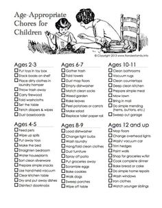 children's chores   Source: http://www.flandersfamily.info/web/age-appropriate-chores-for-children/
