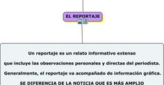 "RECURSOS PARA TERCER CICLO (5º Y 6º DE PRIMARIA)  CEIP ""ALAMEDA"" CHICLANA (CÁDIZ)"