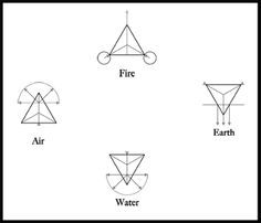 fire element tattoo wrist - Yahoo Image Search Results