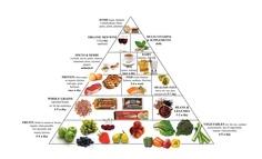 Natural Foods - Pyramid