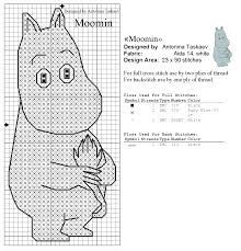 Bilderesultat for moomin knitting pattern Cross Stitch Baby, Cross Stitch Animals, Moomin, Cross Stitch Patterns, Knitting Patterns, Knitting Charts, Knitting Stitches, Knitting For Kids, Mittens