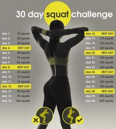 Workout Challenge This 30 day squat plan will give you the booty you have always wanted! - Join The Running Bug's 30 day squat challenge to tone and strengthen your bum and thighs in as little as 30 days. Fitness Herausforderungen, Fitness Motivation, Health Fitness, Uk Health, Fitness Works, Health Club, Workout Fitness, 30 Day Squat Challenge, Workout Challenge