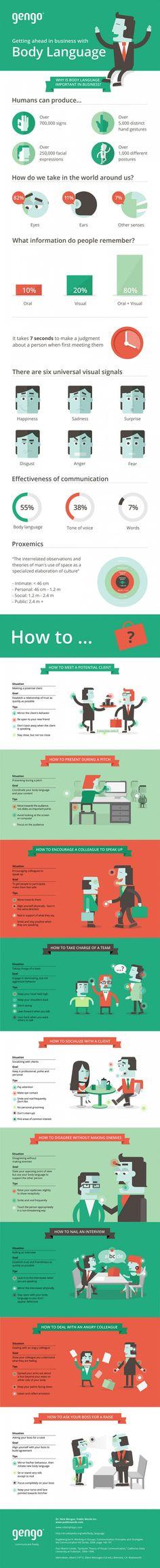 Die Körpersprache ist gerade im Arbeitsumfeld wichtig. Diese Infografik gibt Tipps für neun unterschiedliche Situationen. (Grafik: Gengo)