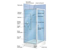 The Anatomy of a Shower and How to Install a Floor Tray   DIY Bathroom Ideas - Vanities, Cabinets, Mirrors & More   DIY