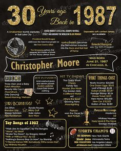 1987 - 30th Birthday Chalkboard Sign Poster - Our personalized chalkboard birthday sign is filled with facts, events, and fun tidbits from 1987. Its a super fun keepsake and makes a truly special gift or party decoration. Simply print and use as is, mount on foam board, or put in