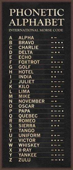 International Morse Code - Phonetic Alphabet: good to know. Survival Tips, Survival Skills, Homestead Survival, Phonetisches Alphabet, Alphabet Symbols, Nato Phonetic Alphabet, Code Morse, Morse Code Letters, Useful Life Hacks