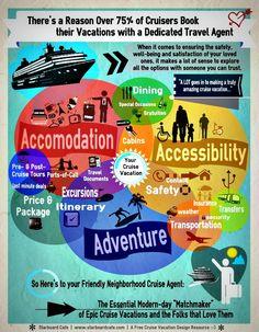 Why Book a Cruise Through a Travel Agent?