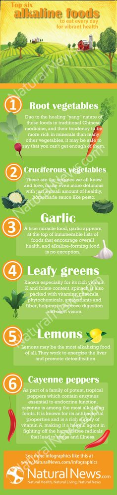 Alkaline Foods to include in your diet. I would add cucumbers
