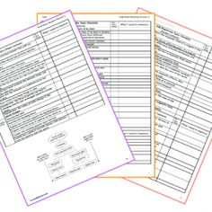 AQA Physics GCSE end of topic revision checklist pack. A Checklist for each topic of the new (1-9 grade 2018 GCSE) specification