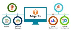 Magento Customization India is one of the best Outsourcing Company in the india Provide the #Magento #Development #Services at the low Cost than the Other Company. We Provide the best Magento Web Developer. We are leading Magento ecommerce Development service provider India, provides unique solutions to the online sellers to expand their business.