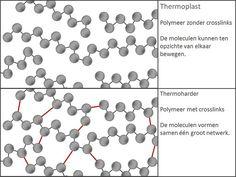 Neerslag reactie van zilvernitraat-oplossingen en