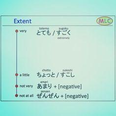 Extent #japanesetips