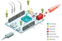 16 Best Plc images in 2017   Electrical Engineering, Siemens logo