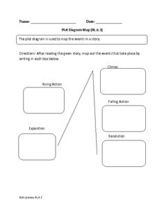 Free plot diagram blank this is a blank plot diagram for a short 6th grade common core reading literature worksheets ccuart Gallery