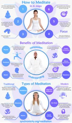 How to Meditate in 6 Easy Steps. The Benefits of Meditation. Different types of Meditation.