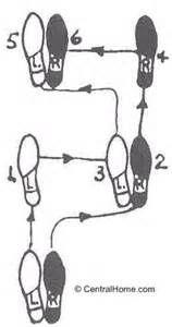 A Df A C A C A Ballroom Dance Ballet Steps on Country Waltz Dance Steps Diagram