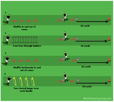 Here is our latest soccer drill. This is one of my personal favorites this drill is r… Video Rating: 4 / 5