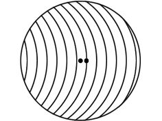 Which dot is in the middle of the circle?