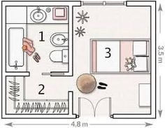 """Résultat de recherche d'images pour """"petite chambre parentale avec placard et salle de bains"""""""