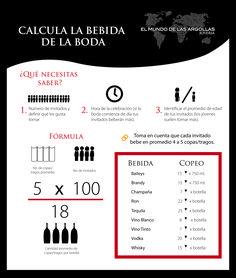 ¿No sabes cómo calcular la bebida para tu Boda? Esta guía te ayudará… #FormulaParaCalcularlaBedida #Boda