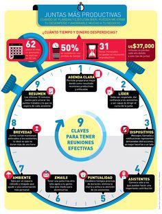 9 claves para una reuniones productivas #infografia #infographic #rrhh | TICs y Formación