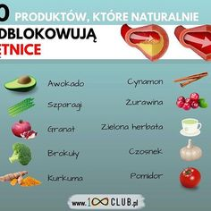 Healthy, Turmeric, Essen, Health