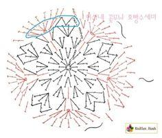 꽃무늬 호빵 수세미 도안 : 네이버 블로그 Crochet Scrubbies, Crochet Potholders, Crochet Purses, Crochet Motif, Crochet Flowers, Knit Crochet, Crochet Granny, Knitting Patterns, Crochet Patterns