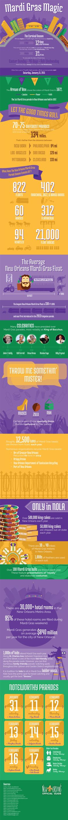 A Guide To New Orleans Mardi Gras Infographic - New Orleans Online