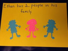 Family Unit- My 2-3 yr olds pasted boy and girl cut outs on construction paper. Then, we counted each person in the family and I filled in the sentence. I did this as a whole group activity. You could write mom, dad, brother, and sister on the cut outs.