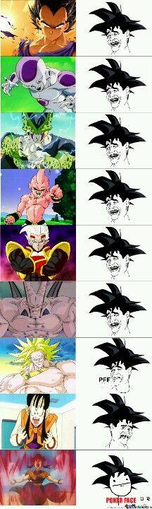 Goku's the strongest?