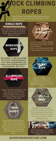 infographic about rock climbing ropes