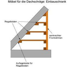 Möbel für Dachschräge: Einbauschrank selber bauen                                                                                                                                                                                 More