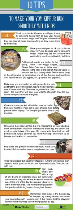Yom Kippur tips                                                                                                                                                      More