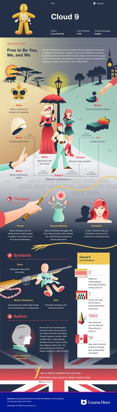 This @CourseHero infographic on Cloud 9 is both visually stunning and informative!
