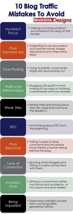 Ten #Blogging Mistakes to Avoid #infographic
