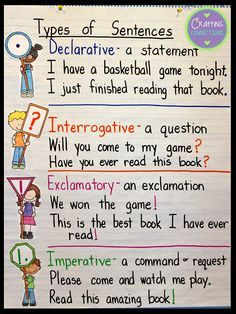 Are you teaching students to identify the four types of sentences? Check out this blog post. It contains multiple activities that you can use in your upper elementary classroom! Check out the types of sentences anchor chart and download the FREE worksheet and interactive notebook foldable!