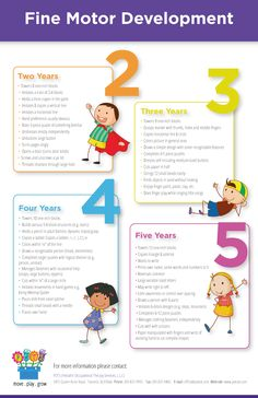 HIghlights of Fine Motor Development ages 2-5