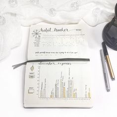 Inga (@ingasbujo) • Instagram photos and videos - expenses tracker - habit tracker - habits