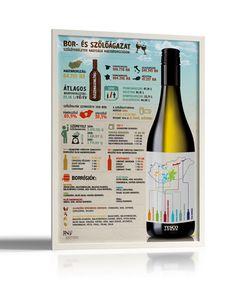 Tesco - Wine infographic 3 Wine Infographic, Infographics, Drinks, Bottle, Drinking, Beverages, Infographic, Flask, Drink