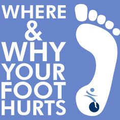 Where does your foot hurt...and why? Find out on our blog!