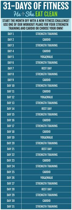 Start the month off with a new fitness challenge! Try this 31 Days of Fitness St… Start the month off with a new fitness challenge! Try this 31 Days of Fitness Strength Training and Cardio Challenge! This 31 day plan… Continue Reading → Home Strength Training, Strength Training For Beginners, Cardio Training, Training Day, Strenght Training, Beginner Workouts, Workout For Beginners, Fun Workouts, Daily Workouts